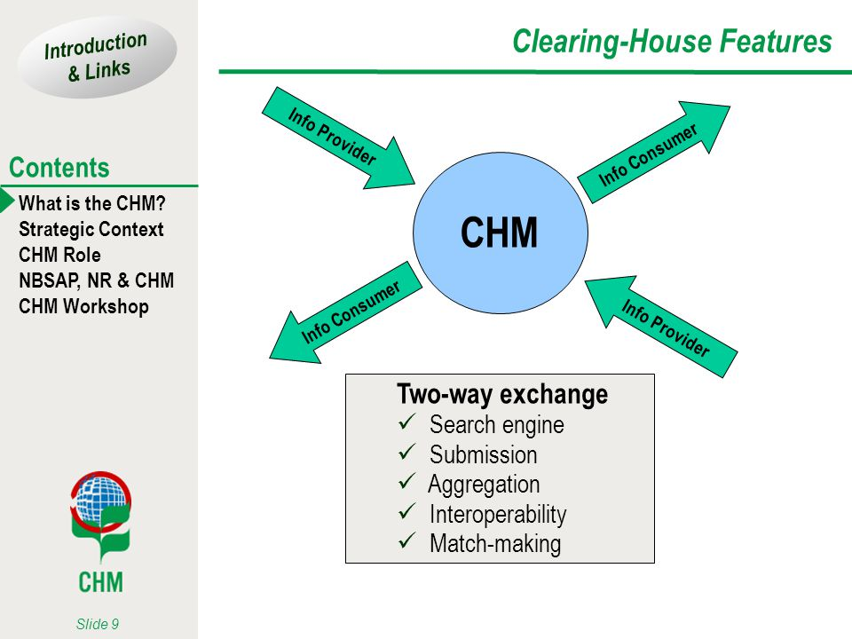 Clearing-House Features
