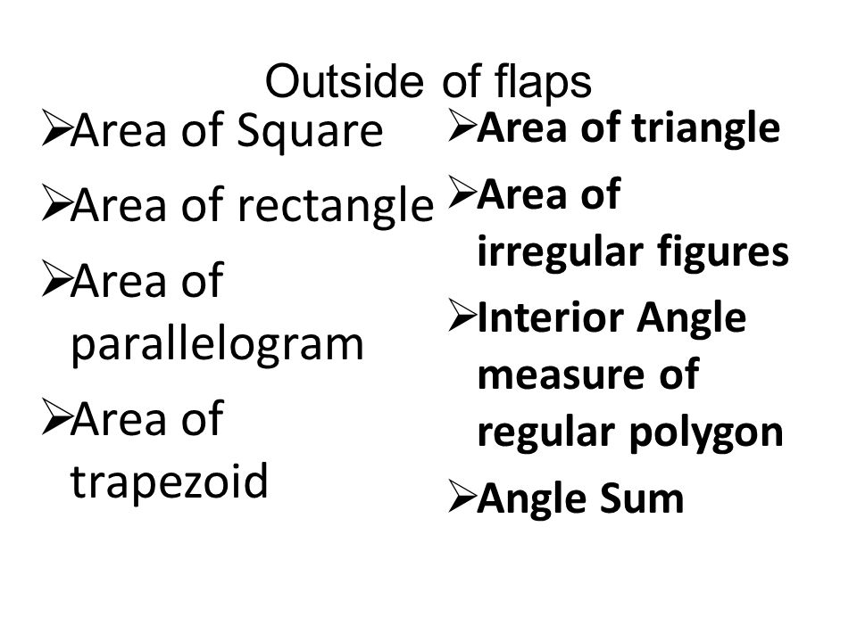 Area of Square Area of rectangle Area of parallelogram