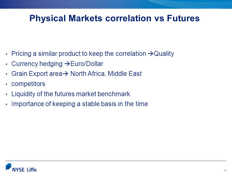 Physical Markets correlation vs Futures