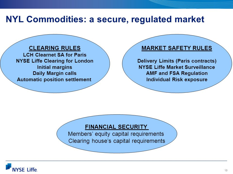 NYL Commodities: a secure, regulated market