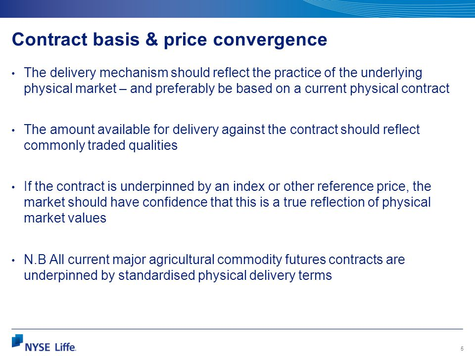 Contract basis & price convergence