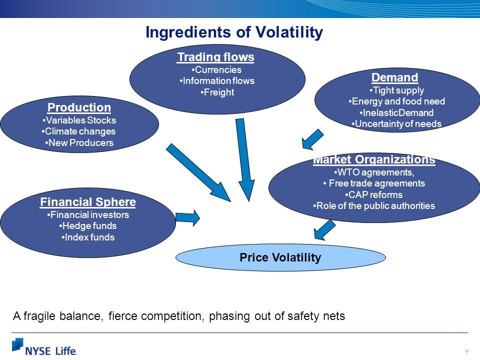 Ingredients of Volatility