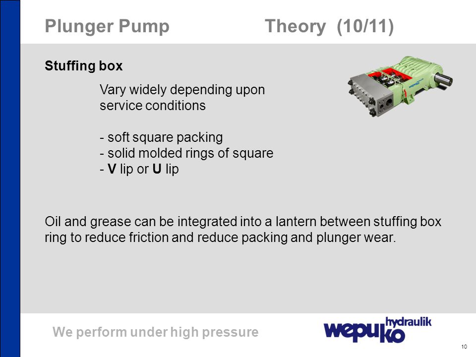 Plunger Pump Theory (10/11)