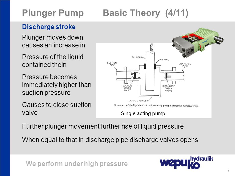 Plunger Pump Basic Theory (4/11)