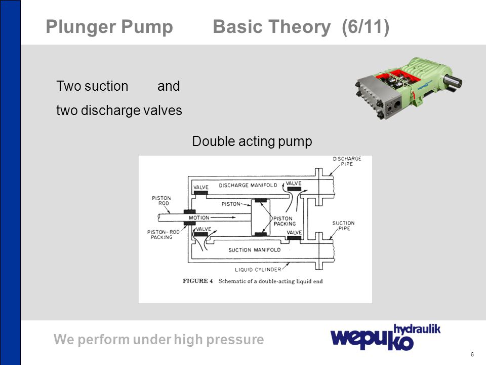 Plunger Pump Basic Theory (6/11)