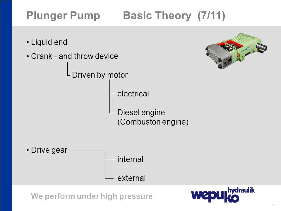 Plunger Pump Basic Theory (7/11)
