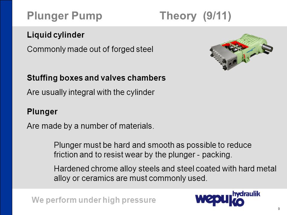 Plunger Pump Theory (9/11)