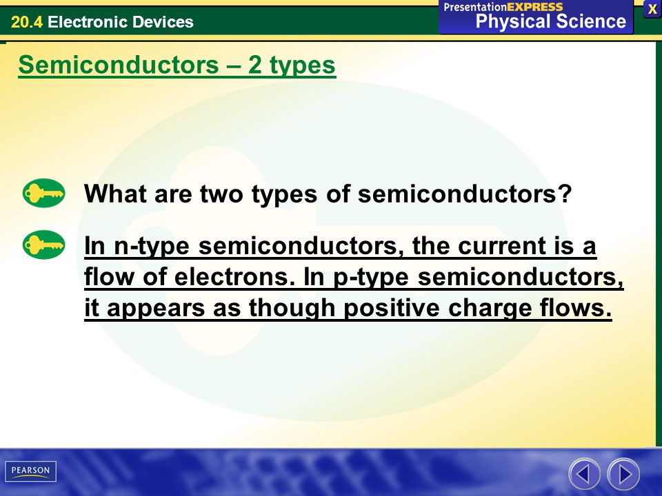 Semiconductors – 2 types