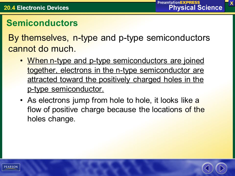 By themselves, n-type and p-type semiconductors cannot do much.