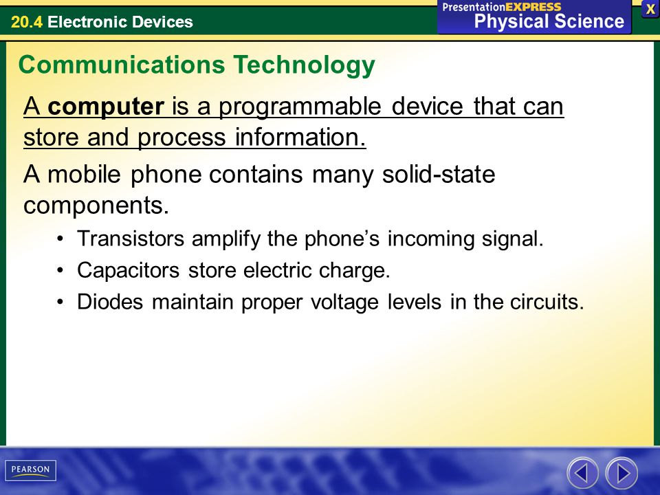 Communications Technology