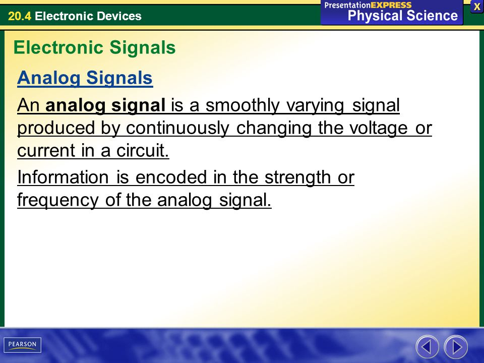 Electronic Signals Analog Signals.
