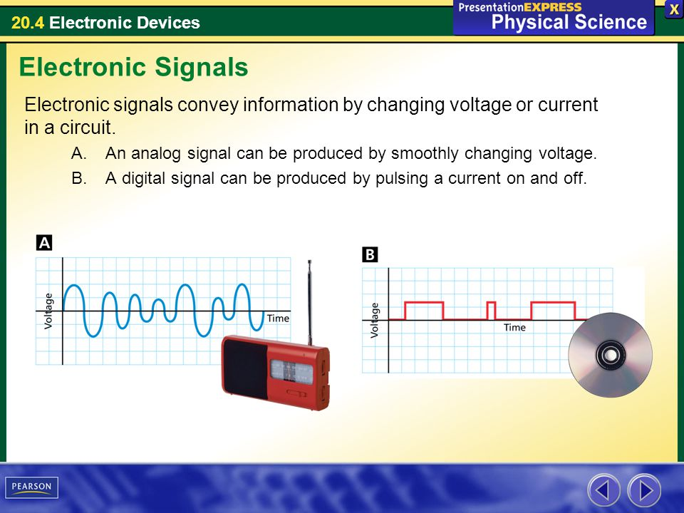 Electronic Signals Electronic signals convey information by changing voltage or current in a circuit.