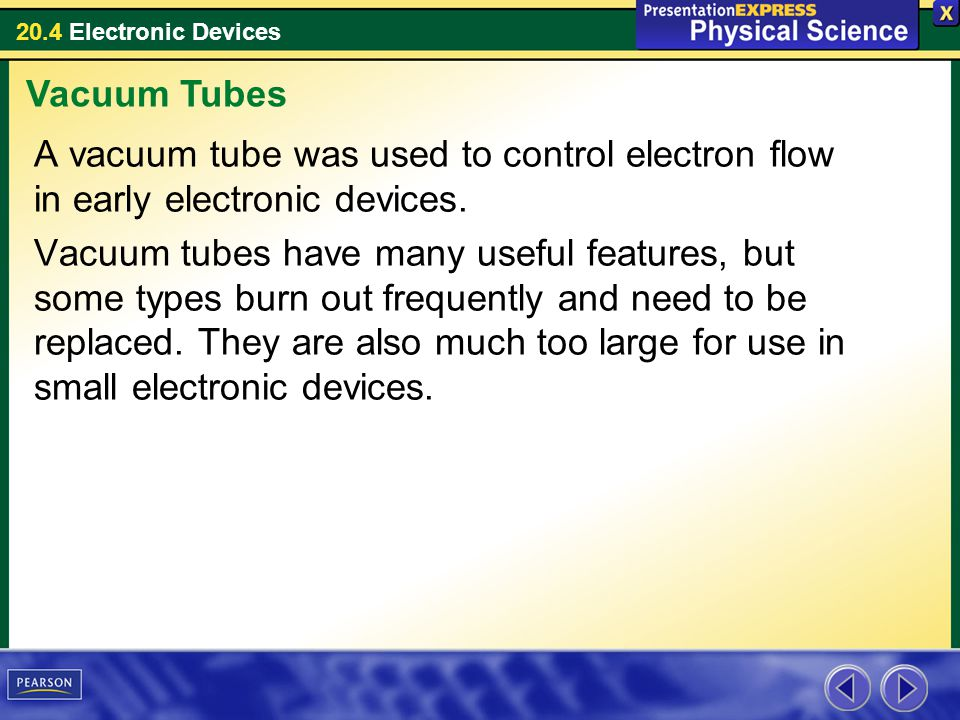 Vacuum Tubes A vacuum tube was used to control electron flow in early electronic devices.