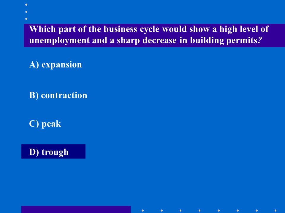 Which part of the business cycle would show a high level of unemployment and a sharp decrease in building permits