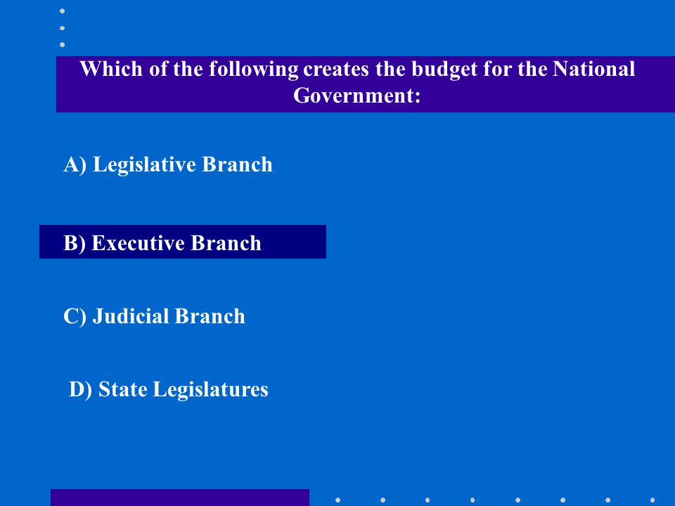Which of the following creates the budget for the National Government: