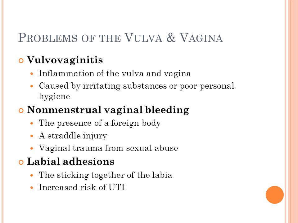 Problems of the Vulva & Vagina