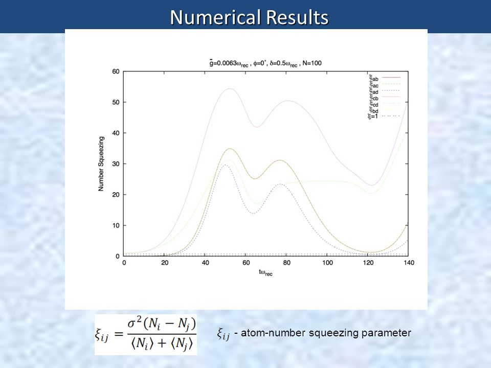 Numerical Results - atom-number squeezing parameter