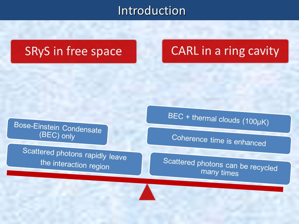 Introduction SRyS in free space CARL in a ring cavity