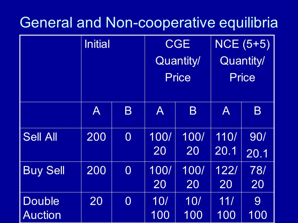 General and Non-cooperative equilibria