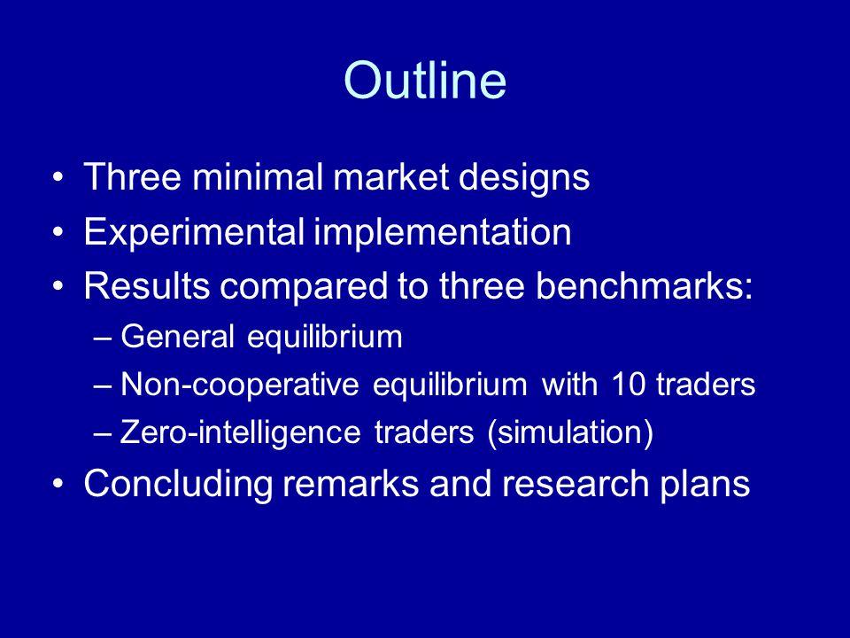 Outline Three minimal market designs Experimental implementation