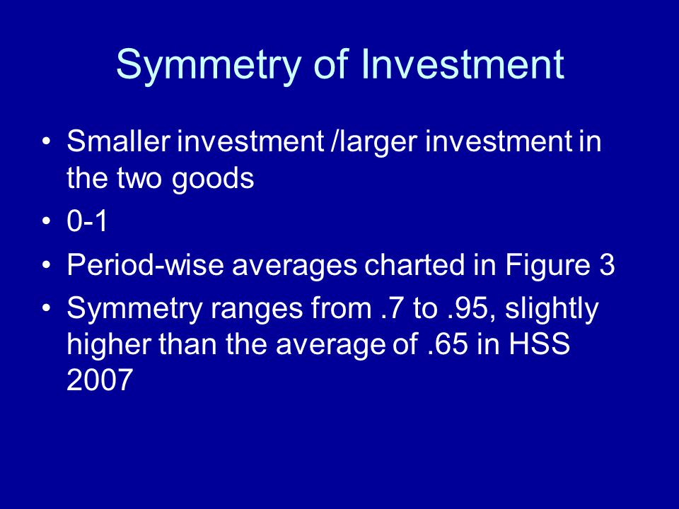 Symmetry of Investment