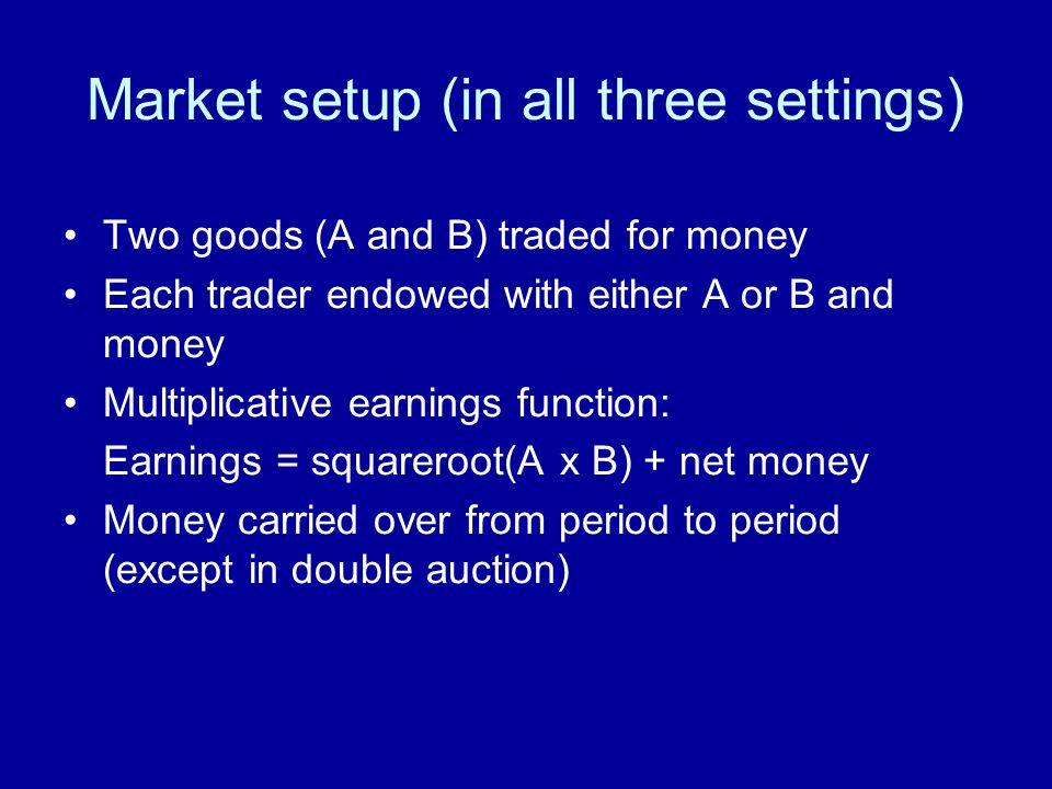 Market setup (in all three settings)