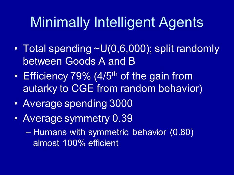 Minimally Intelligent Agents