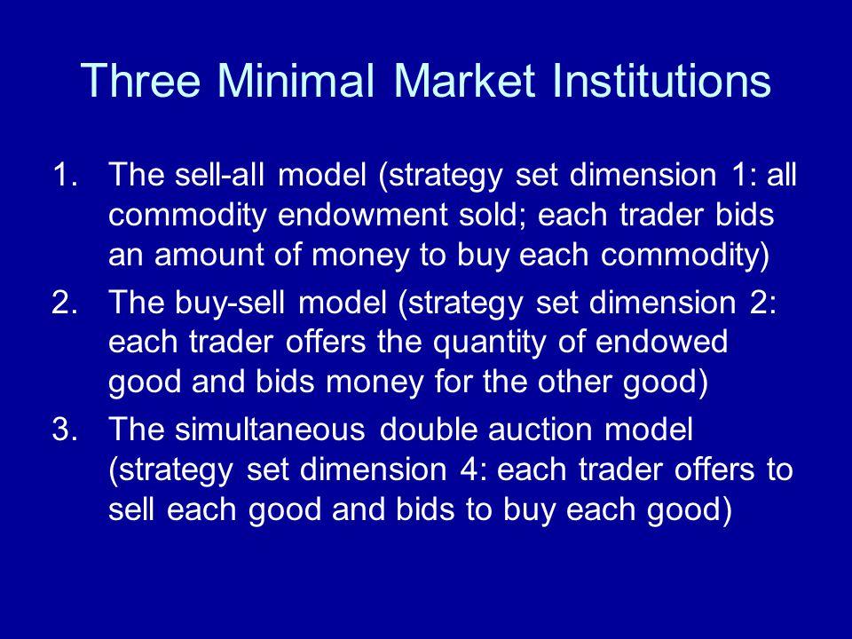 Three Minimal Market Institutions