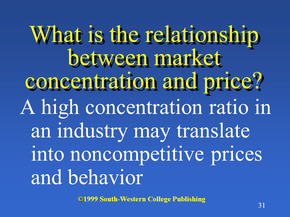 What is the relationship between market concentration and price