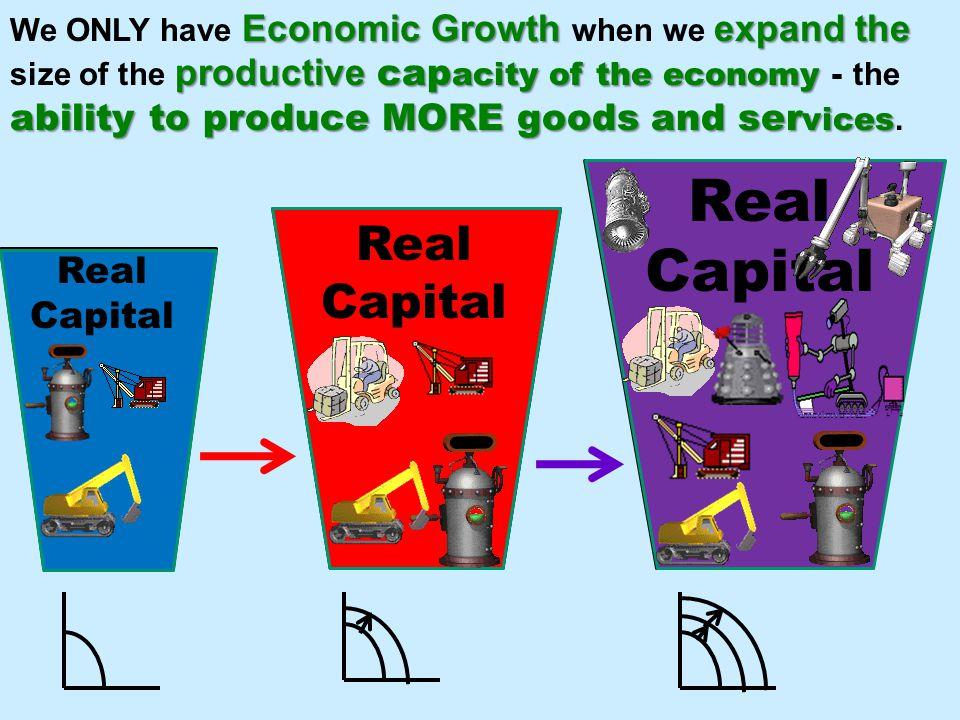 Real Capital Real Capital Real Capital