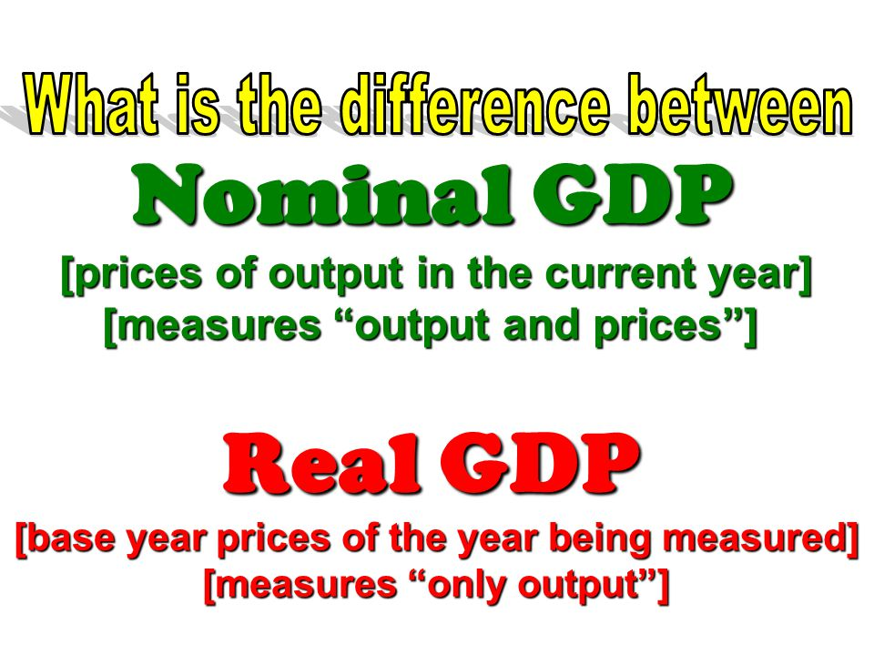 Nominal GDP Real GDP and What is the difference between
