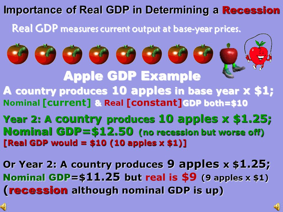 Importance of Real GDP in Determining a Recession