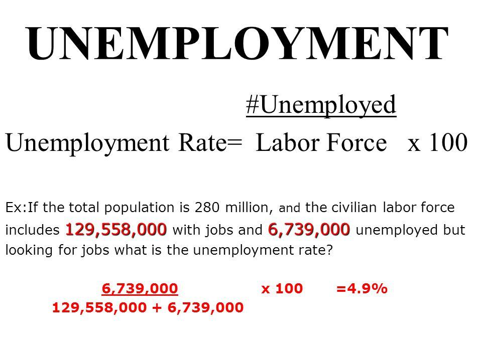 UNEMPLOYMENT #Unemployed Unemployment Rate= Labor Force x 100
