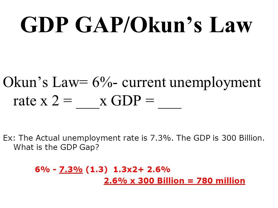 GDP GAP/Okun's Law Okun's Law= 6%- current unemployment rate x 2 = ___x GDP = ___.
