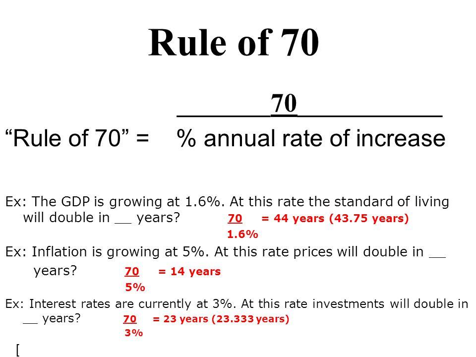 Rule of 70 _______70___________