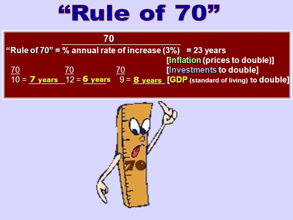 Rule of 70 70 70 __________________________