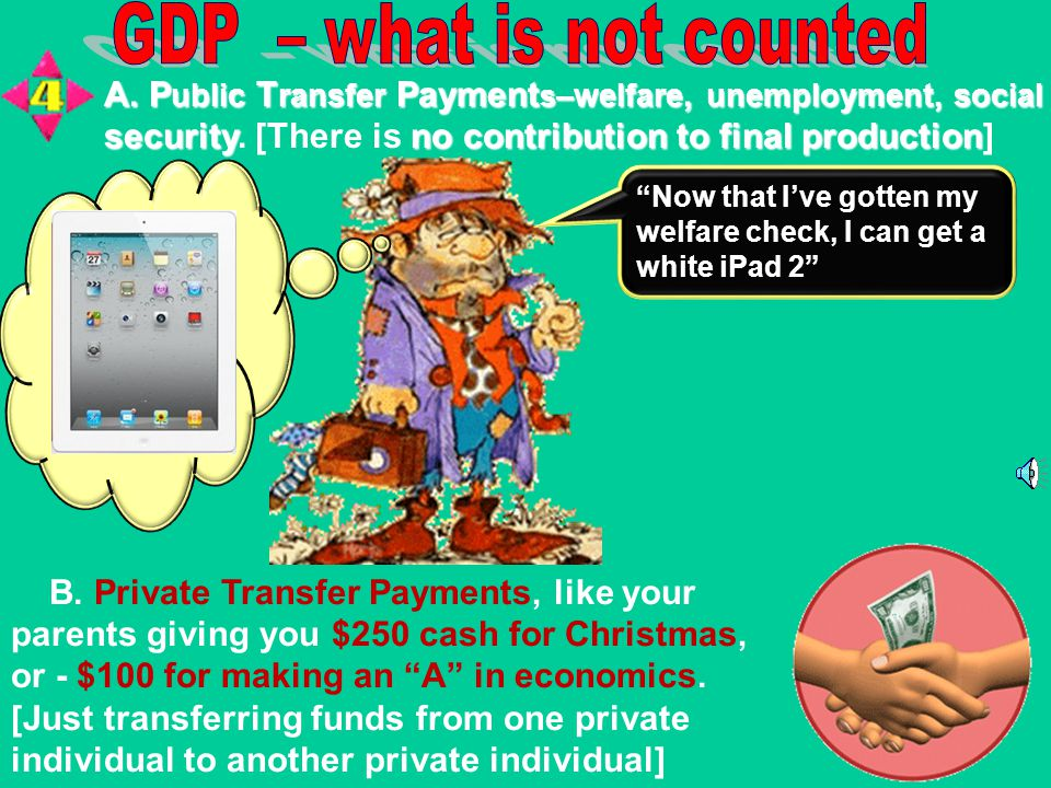 GDP – what is not counted