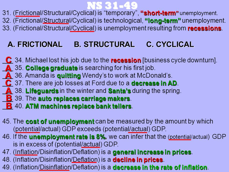NS 31-49 31. (Frictional/Structural/Cyclical) is temporary , short-term unemployment.