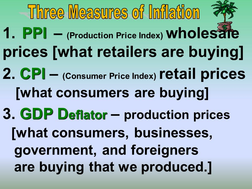 Three Measures of Inflation