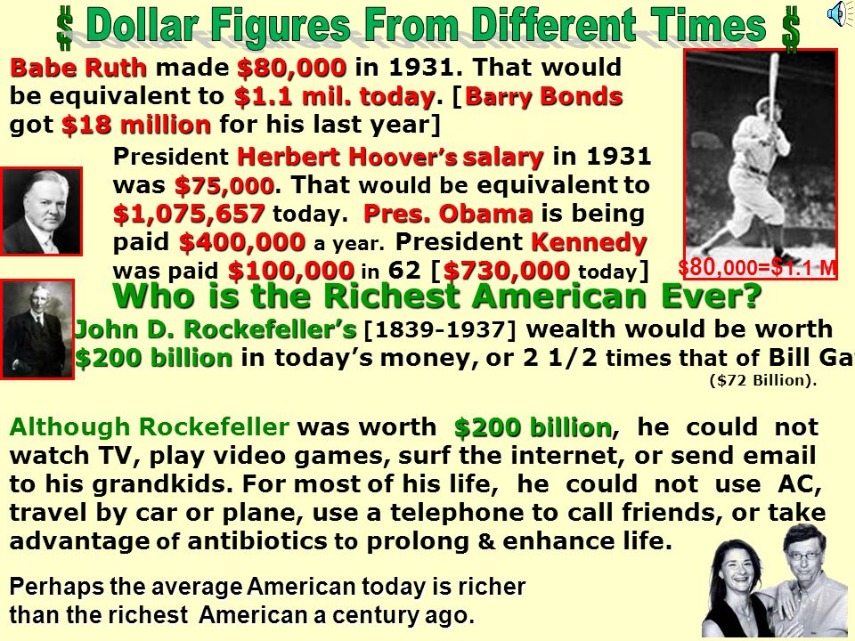 Dollar Figures From Different Times