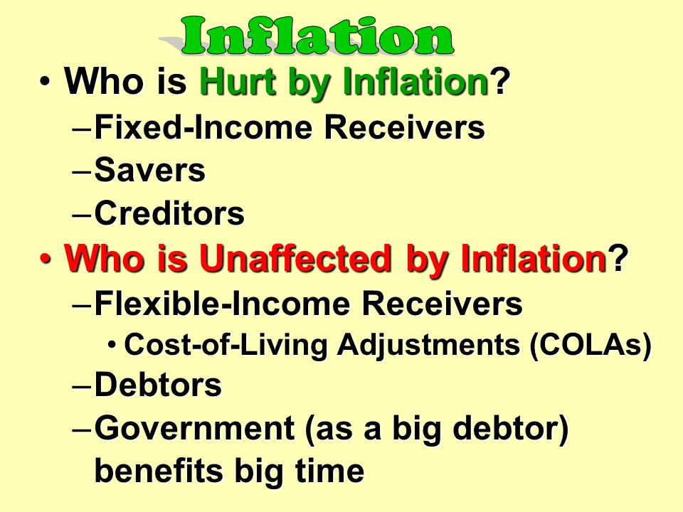 Who is Hurt by Inflation