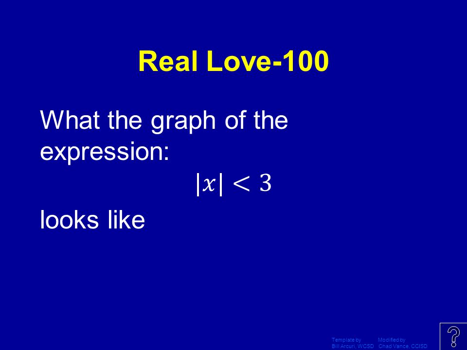 Real Love-100 What the graph of the expression: |𝑥|<3 looks like