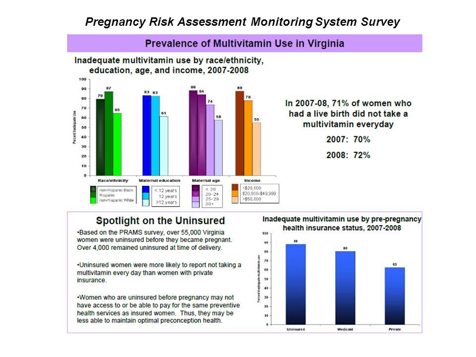 Pregnancy Risk Assessment Monitoring System Survey