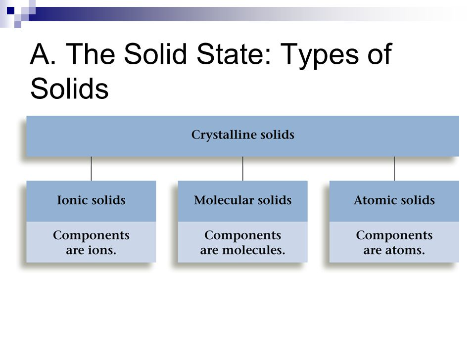 A. The Solid State: Types of Solids