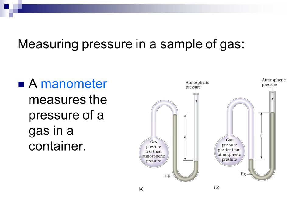 Measuring pressure in a sample of gas: