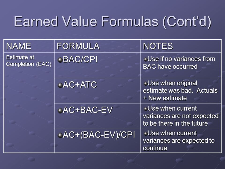 Earned Value Formulas (Cont'd)