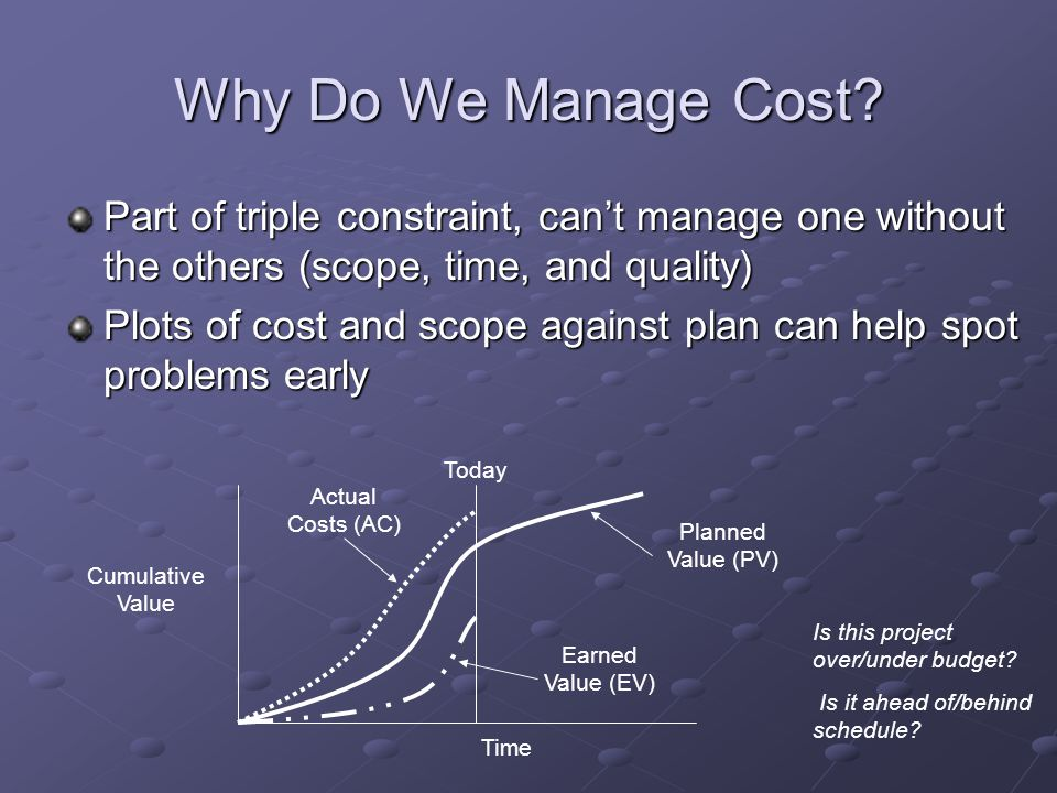 Why Do We Manage Cost Part of triple constraint, can't manage one without the others (scope, time, and quality)