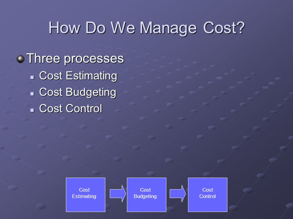 How Do We Manage Cost Three processes Cost Estimating Cost Budgeting