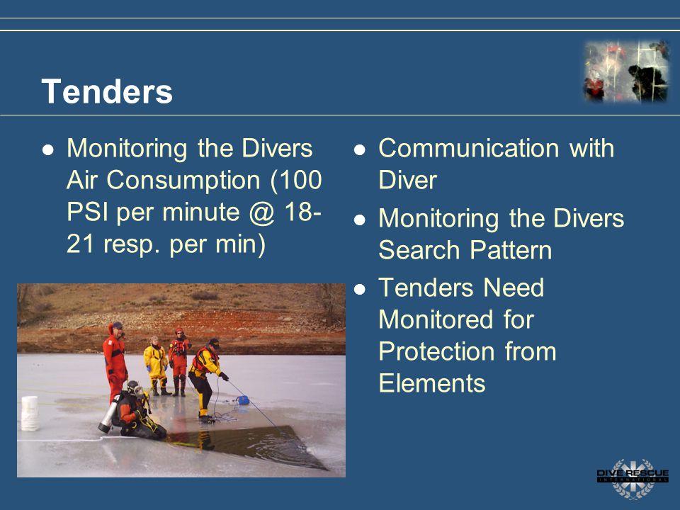 3/31/2017 Tenders. Monitoring the Divers Air Consumption (100 PSI per minute @ 18-21 resp. per min)
