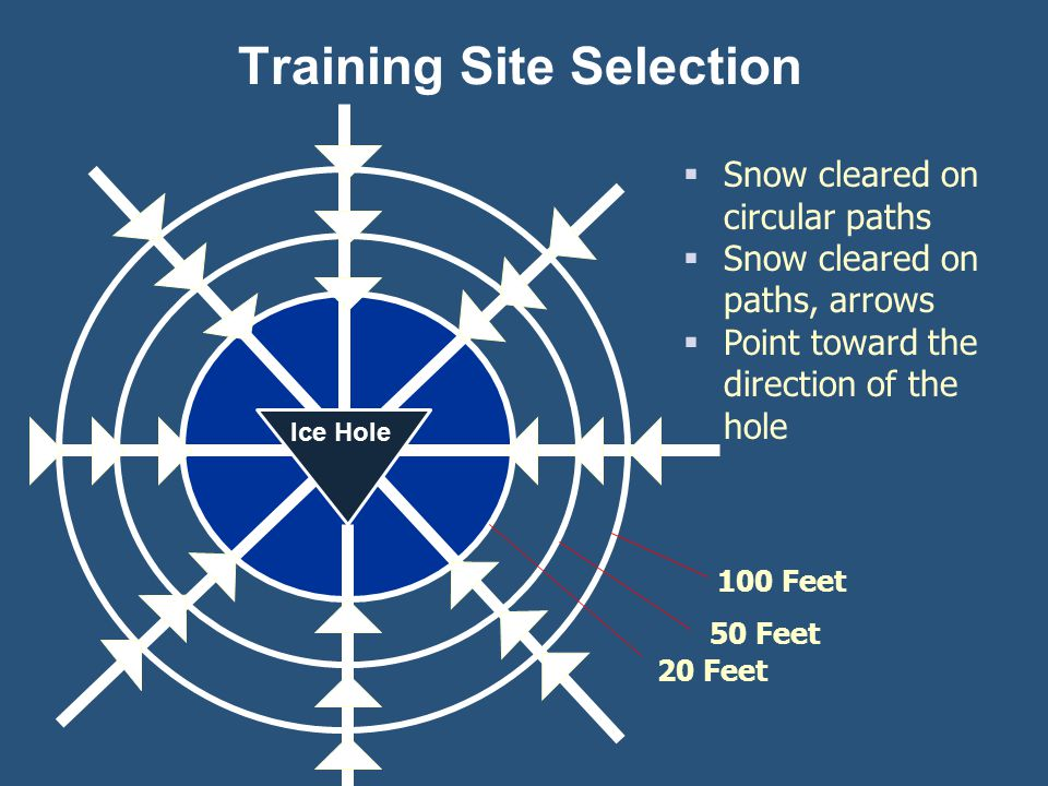 Training Site Selection